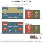 Dalvey-Haus-Elevation-chart
